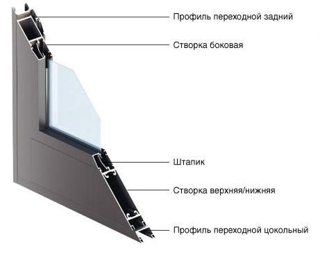 Автоматические двери - монтаж